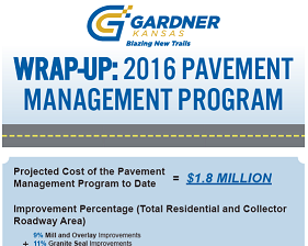 Pavement Management Program 2016 -cropped